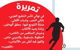 الصورة: الصورة: النصر وشباب الأهلي في نهائي كأس الخليج العربي
