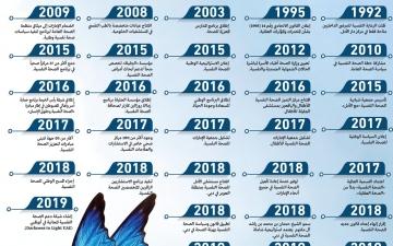 الصورة: الصورة: الصحة النفسية في الإمارات.. البدايات ومراحل التطور
