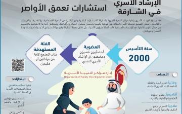 الصورة: الصورة: الإرشاد الأسري في الشارقة.. استشارات تعمق الأواصر
