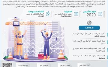 الصورة: الصورة: «أنت مهم» يدعم عمال أبوظبي صحياً