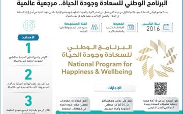 الصورة: الصورة: البرنامج الوطني للسعادة وجودة الحياة.. مرجعية عالمية