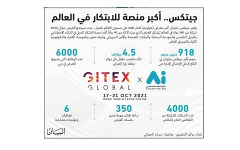الصورة: الصورة: 4000 شركة من 140 دولة تشارك في جيتكس اليوم بدبي